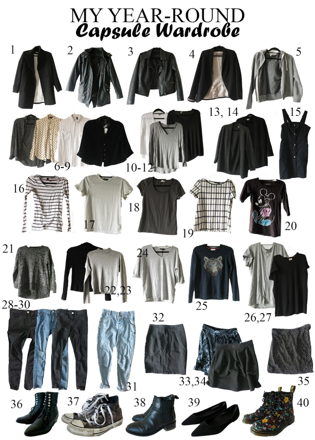 overview of the contents of my capsule wardrobe